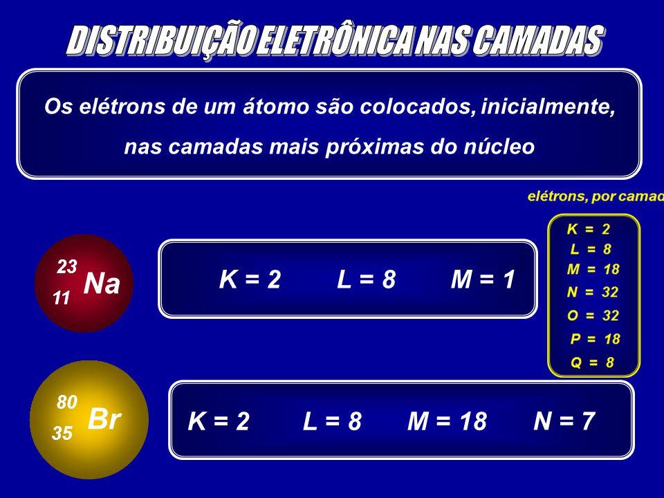 Os elétrons de um átomo são colocados, inicialmente, nas camadas mais próximas do núcleo Na 23 11 K = 2L = 8M = 1 Br 80 35 K = 2L = 8M = 18 N = 7