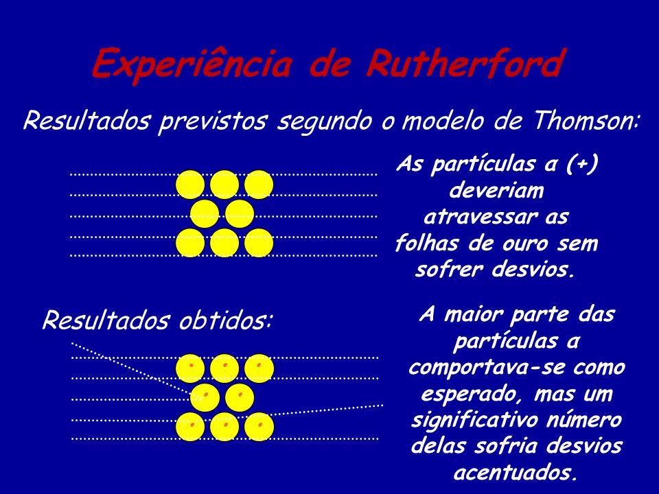 Modelo Atômico de Rutherford (1911) Assim, o átomo seria um imenso vazio, no qual o núcleo ocuparia uma pequena parte e neste existiam partes positivas e neutra, enquanto que os elétrons o circundariam numa região negativa chamada de eletrosfera, modificando assim, o modelo atômico proposto por Thomson.