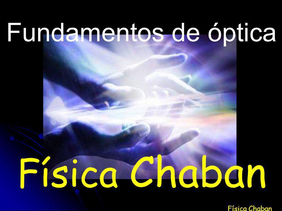 Física Chaban Fundamentos de óptica Física Chaban