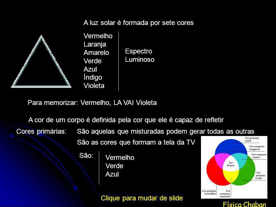 Física Chaban A luz solar é formada por sete cores Vermelho Laranja Amarelo Verde Azul Índigo Violeta Espectro Luminoso A cor de um corpo é definida pela cor que ele é capaz de refletir Cores primárias:São aquelas que misturadas podem gerar todas as outras São as cores que formam a tela da TV São: Vermelho Verde Azul Clique para mudar de slide Para memorizar: Vermelho, LA VAI Violeta