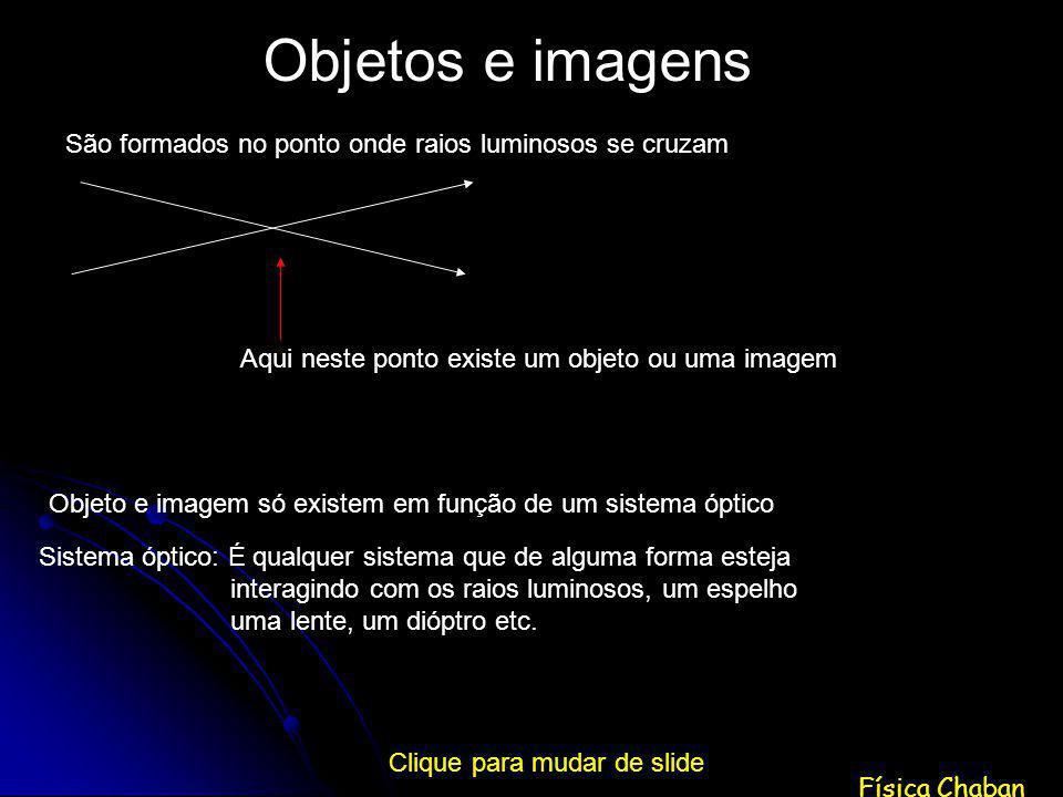 Física Chaban Objetos e imagens São formados no ponto onde raios luminosos se cruzam Aqui neste ponto existe um objeto ou uma imagem Sistema óptico: É qualquer sistema que de alguma forma esteja interagindo com os raios luminosos, um espelho uma lente, um dióptro etc.