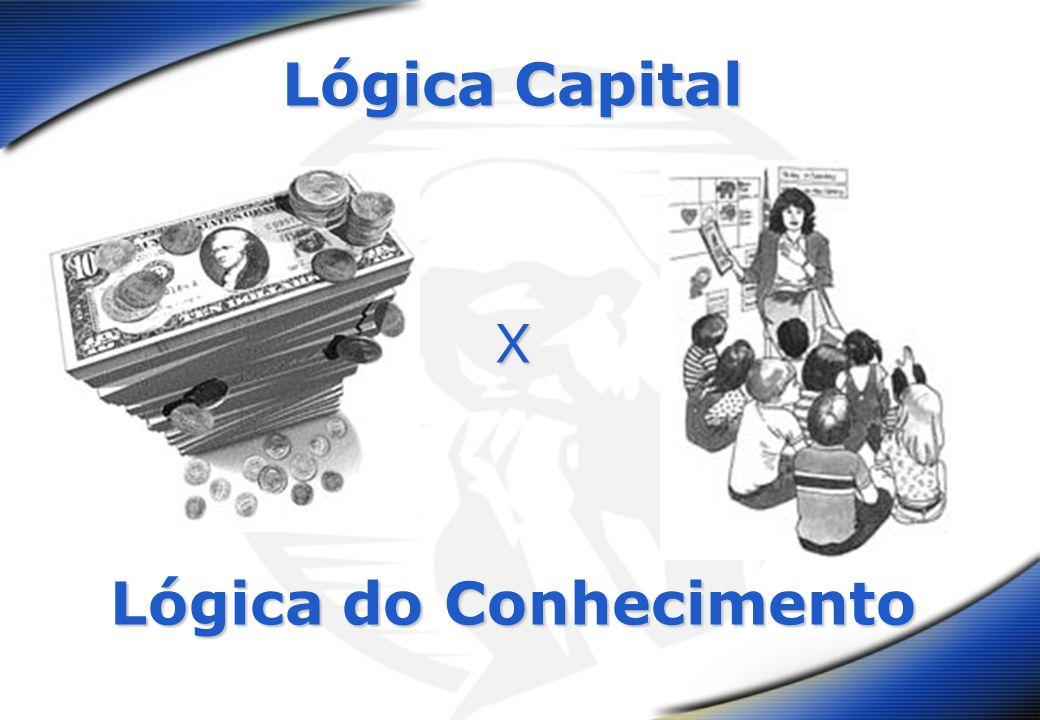 Lógica Capital X Lógica do Conhecimento