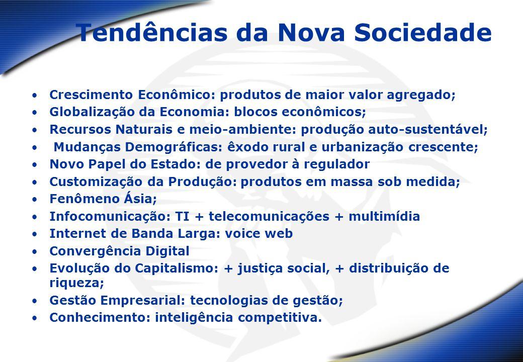 Tendências da Nova Sociedade Crescimento Econômico: produtos de maior valor agregado; Globalização da Economia: blocos econômicos; Recursos Naturais e