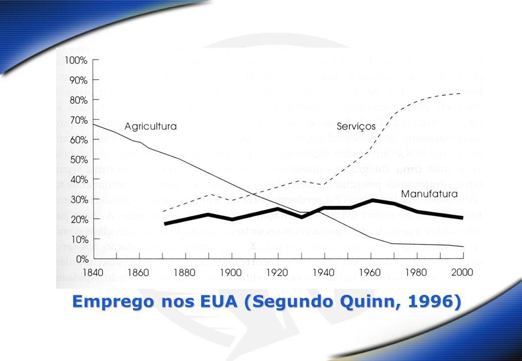 Emprego nos EUA (Segundo Quinn, 1996)
