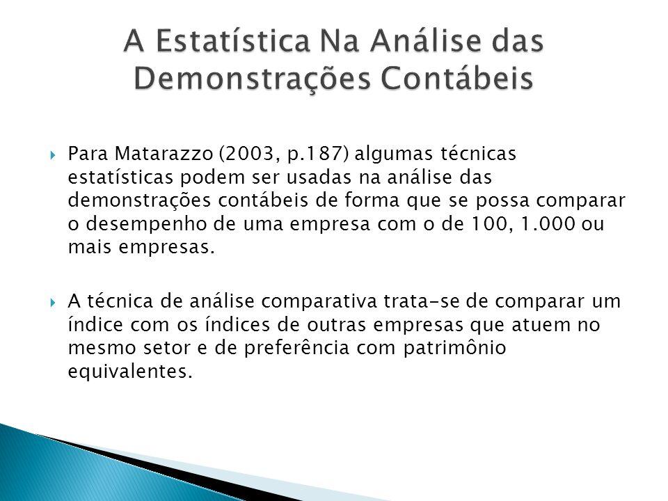 Para Matarazzo (2003, p.187) algumas técnicas estatísticas podem ser usadas na análise das demonstrações contábeis de forma que se possa comparar o de