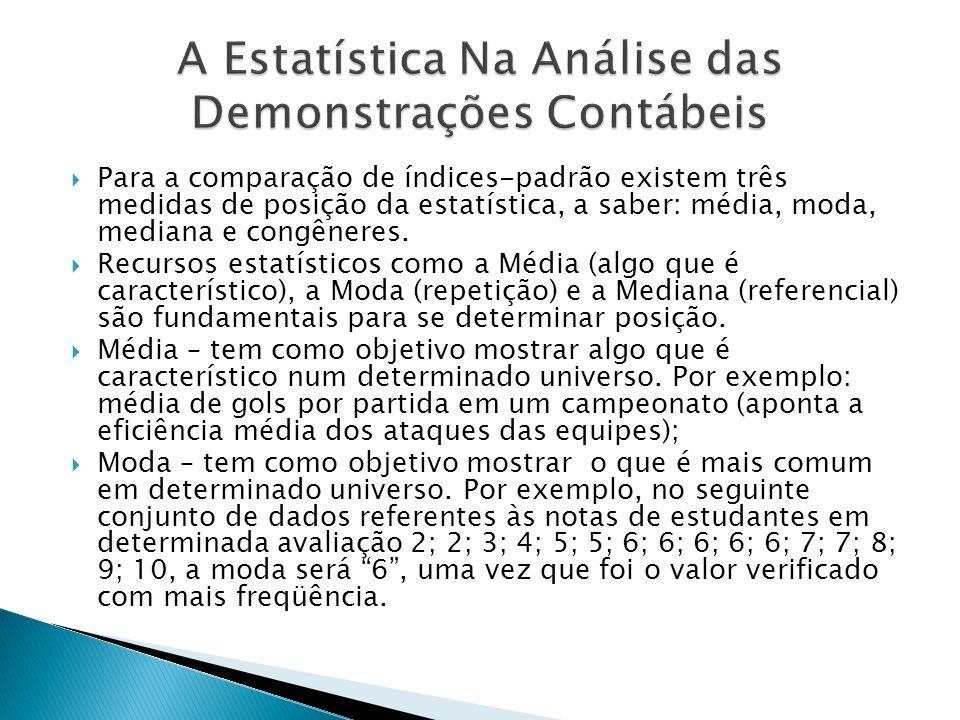 Para a comparação de índices-padrão existem três medidas de posição da estatística, a saber: média, moda, mediana e congêneres. Recursos estatísticos