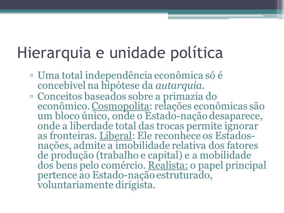 Hierarquia e unidade política Uma total independência econômica só é concebível na hipótese da autarquia. Conceitos baseados sobre a primazia do econô