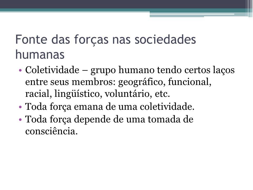 Fonte das forças nas sociedades humanas Coletividade – grupo humano tendo certos laços entre seus membros: geográfico, funcional, racial, lingüístico,