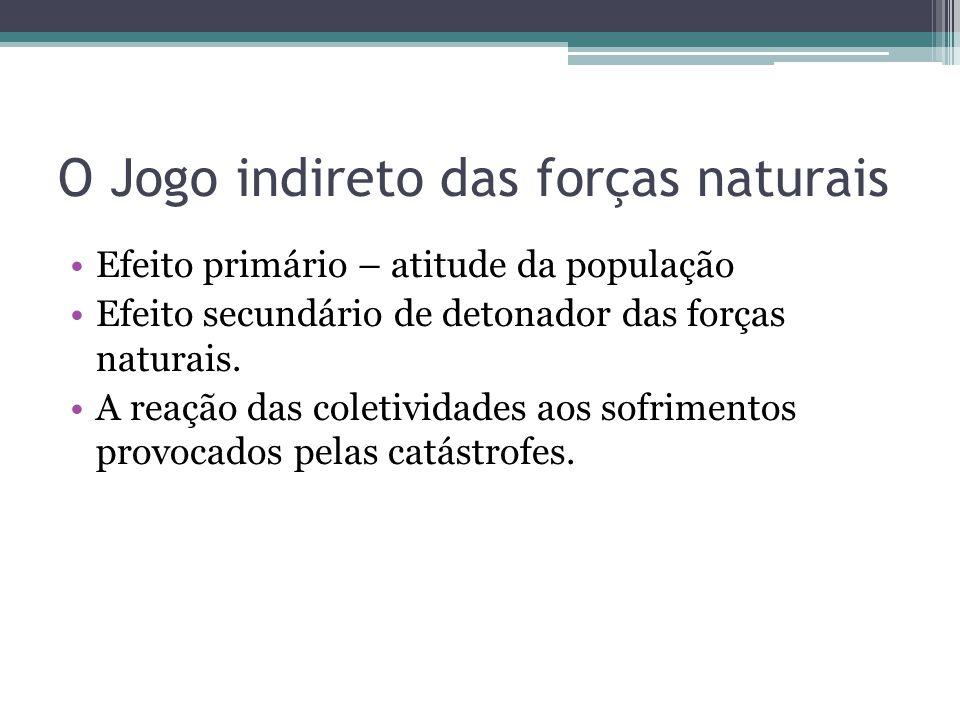O Jogo indireto das forças naturais Efeito primário – atitude da população Efeito secundário de detonador das forças naturais. A reação das coletivida