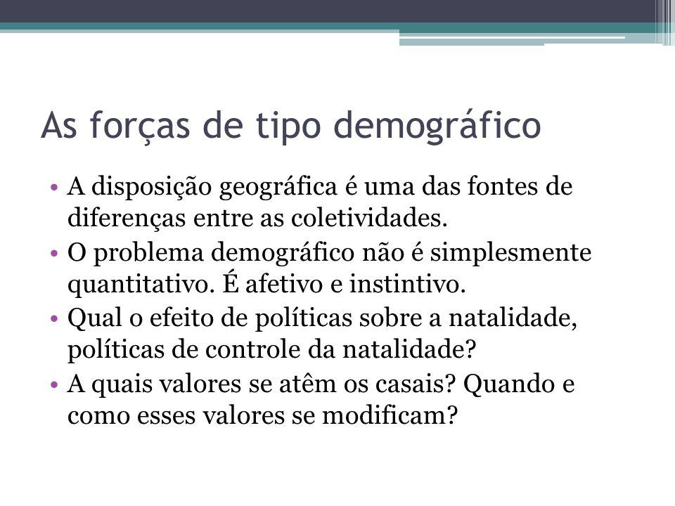 As forças de tipo demográfico A disposição geográfica é uma das fontes de diferenças entre as coletividades. O problema demográfico não é simplesmente