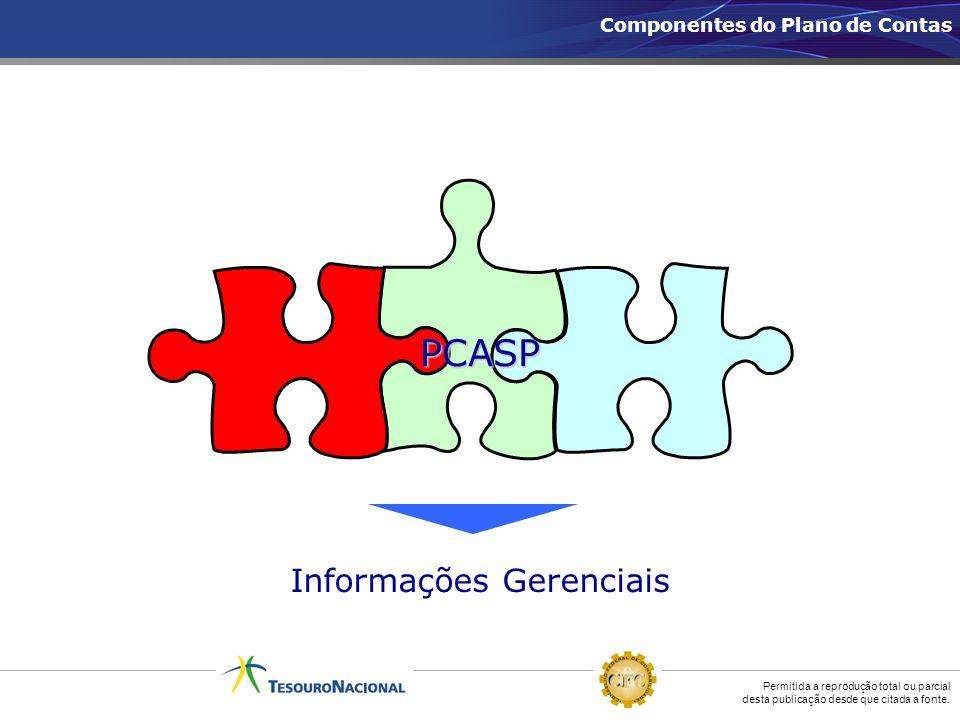 Permitida a reprodução total ou parcial desta publicação desde que citada a fonte. Informações Gerenciais PCASP Componentes do Plano de Contas