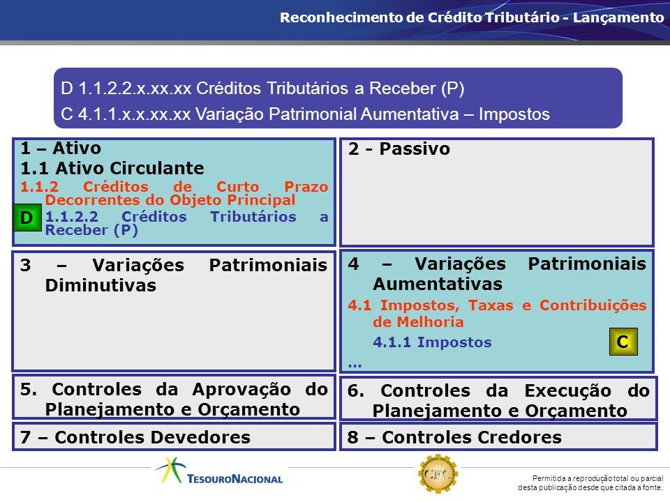 Permitida a reprodução total ou parcial desta publicação desde que citada a fonte. D 1.1.2.2.x.xx.xx Créditos Tributários a Receber (P) C 4.1.1.x.x.xx