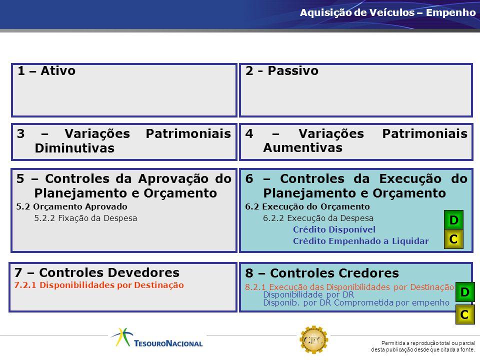 Permitida a reprodução total ou parcial desta publicação desde que citada a fonte. 3 – Variações Patrimoniais Diminutivas 4 – Variações Patrimoniais A