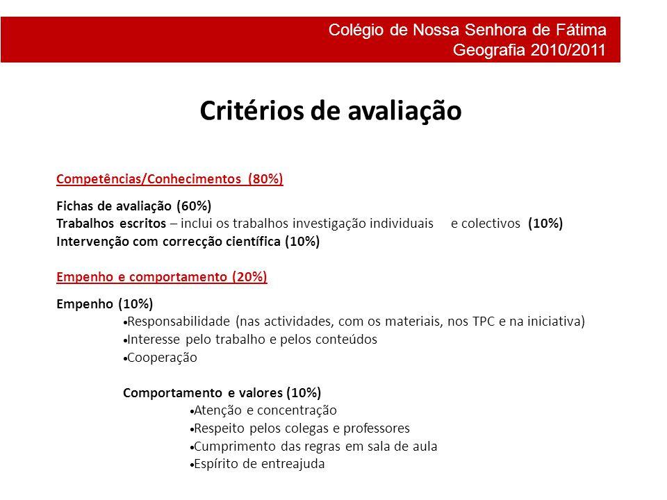 Colégio de Nossa Senhora de Fátima Geografia 2010/2011 Critérios de avaliação Competências/Conhecimentos (80%) Fichas de avaliação (60%) Trabalhos esc