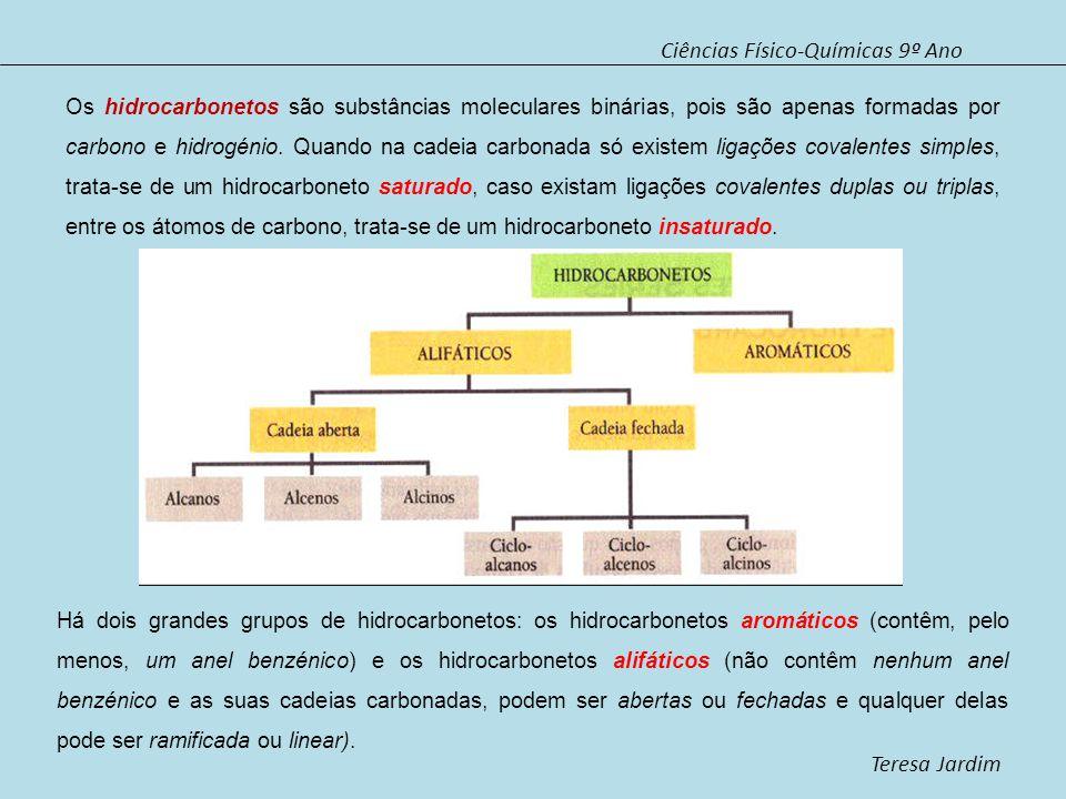 Ciências Físico-Químicas 9º Ano Teresa Jardim Hidrocarbonetos aromáticos Estes hidrocarbonetos são baseados na molécula de benzeno C 6 H 6, e têm cheiros característicos.