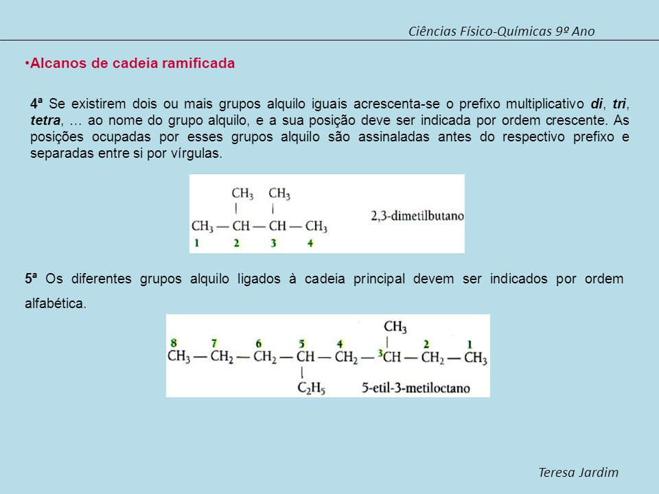 Ciências Físico-Químicas 9º Ano Teresa Jardim Alcanos de cadeia ramificada 4ª Se existirem dois ou mais grupos alquilo iguais acrescenta-se o prefixo