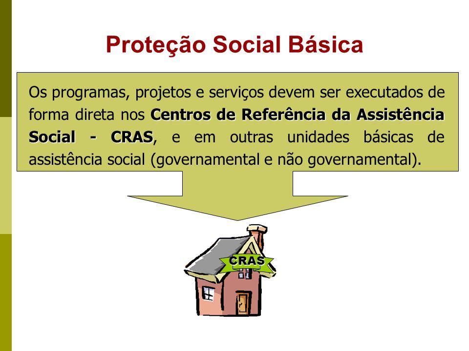 Centros de Referência da Assistência Social - CRAS Os programas, projetos e serviços devem ser executados de forma direta nos Centros de Referência da