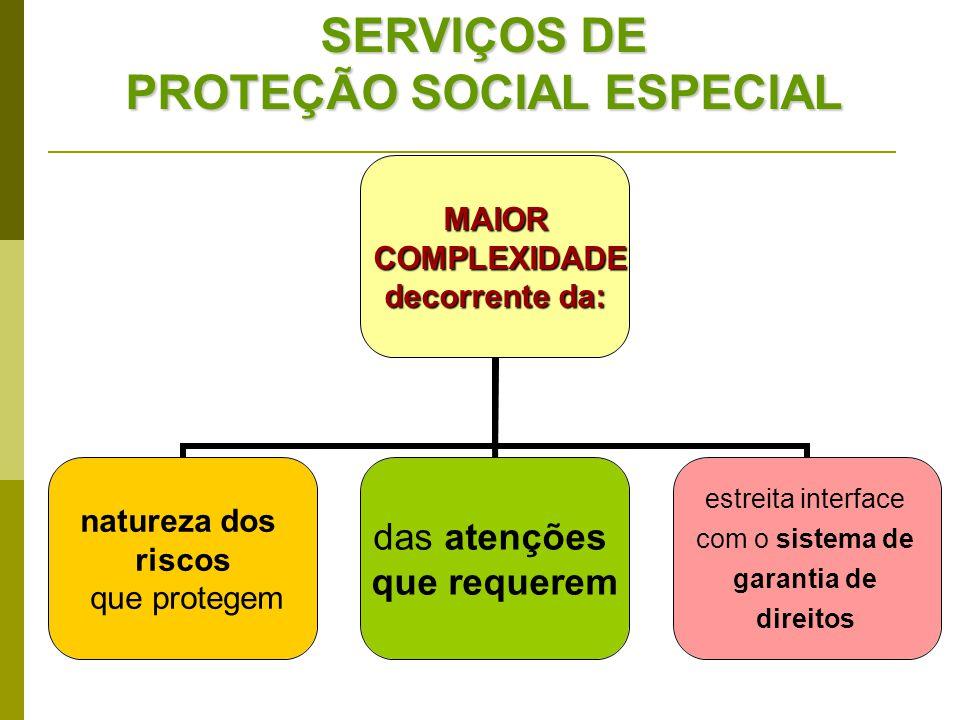 MAIOR COMPLEXIDADE COMPLEXIDADE decorrente da: natureza dos riscos que protegem das atenções que requerem SERVIÇOS DE PROTEÇÃO SOCIAL ESPECIAL estreit