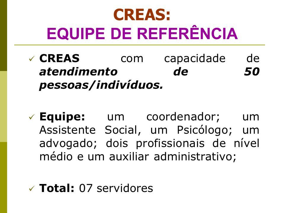 CREAS: EQUIPE DE REFERÊNCIA CREAS com capacidade de atendimento de 50 pessoas/indivíduos. Equipe: um coordenador; um Assistente Social, um Psicólogo;