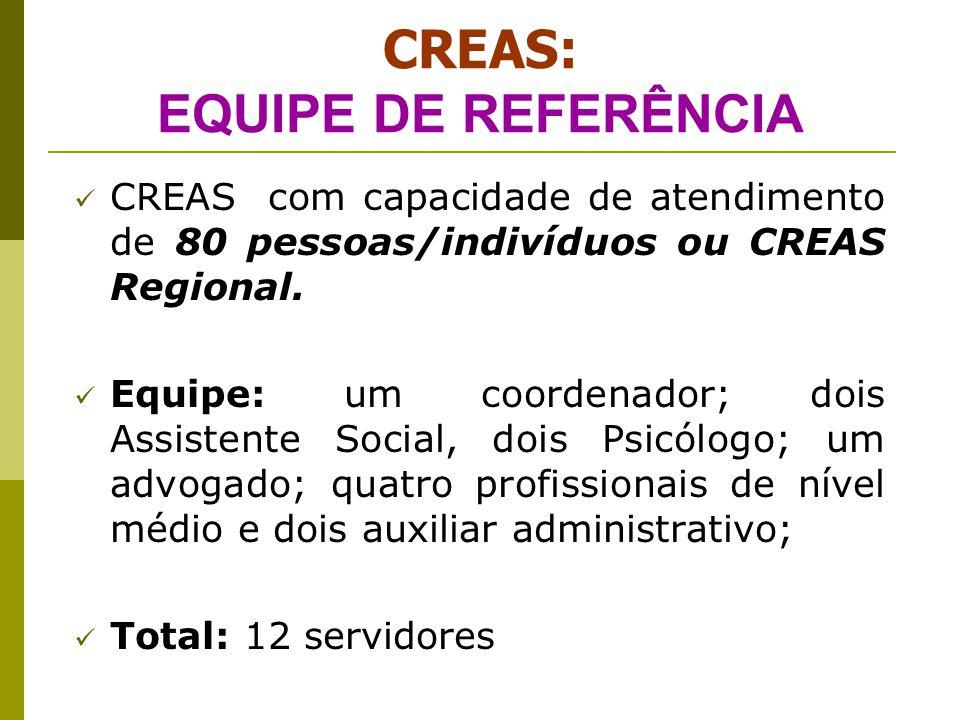 CREAS: EQUIPE DE REFERÊNCIA CREAS com capacidade de atendimento de 80 pessoas/indivíduos ou CREAS Regional. Equipe: um coordenador; dois Assistente So
