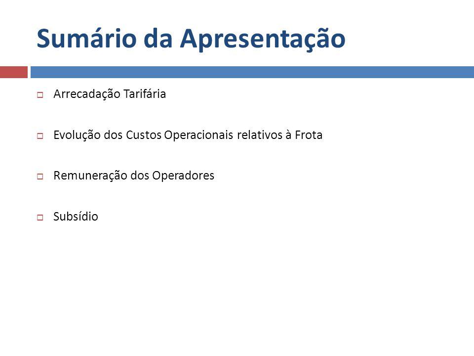 Sumário da Apresentação Arrecadação Tarifária Evolução dos Custos Operacionais relativos à Frota Remuneração dos Operadores Subsídio