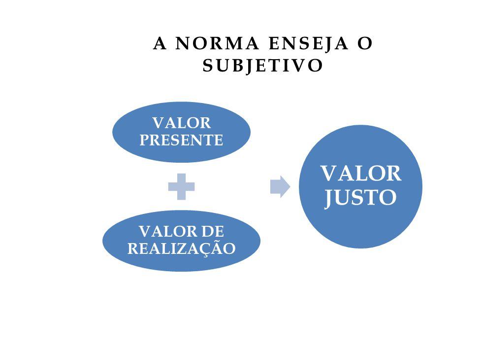VALOR PRESENTE VALOR DE REALIZAÇÃO VALOR JUSTO A NORMA ENSEJA O SUBJETIVO