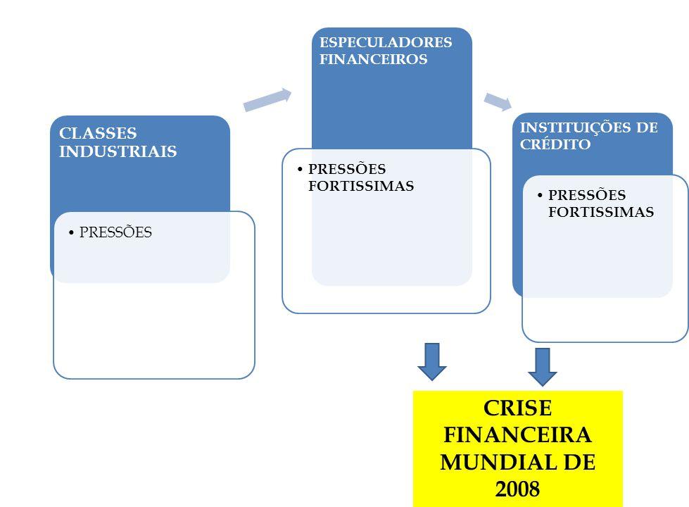 CLASSES INDUSTRIAIS PRESSÕES ESPECULADORES FINANCEIROS PRESSÕES FORTISSIMAS INSTITUIÇÕES DE CRÉDITO PRESSÕES FORTISSIMAS CRISE FINANCEIRA MUNDIAL DE 2