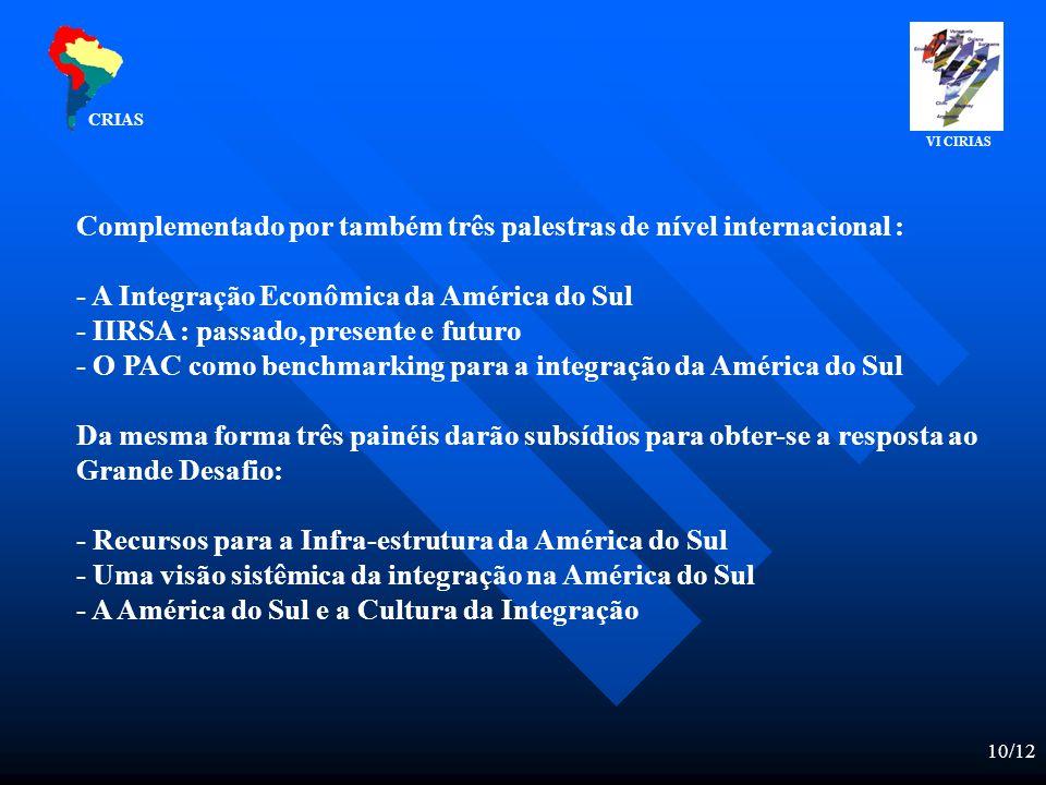 10/12 Complementado por também três palestras de nível internacional : - A Integração Econômica da América do Sul - IIRSA : passado, presente e futuro - O PAC como benchmarking para a integração da América do Sul Da mesma forma três painéis darão subsídios para obter-se a resposta ao Grande Desafio: - Recursos para a Infra-estrutura da América do Sul - Uma visão sistêmica da integração na América do Sul - A América do Sul e a Cultura da Integração CRIAS VI CIRIAS