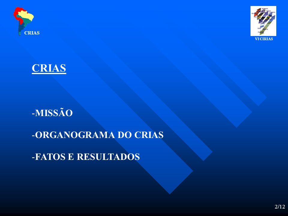 2/12 CRIAS -MISSÃO -ORGANOGRAMA DO CRIAS -FATOS E RESULTADOS CRIAS VI CIRIAS