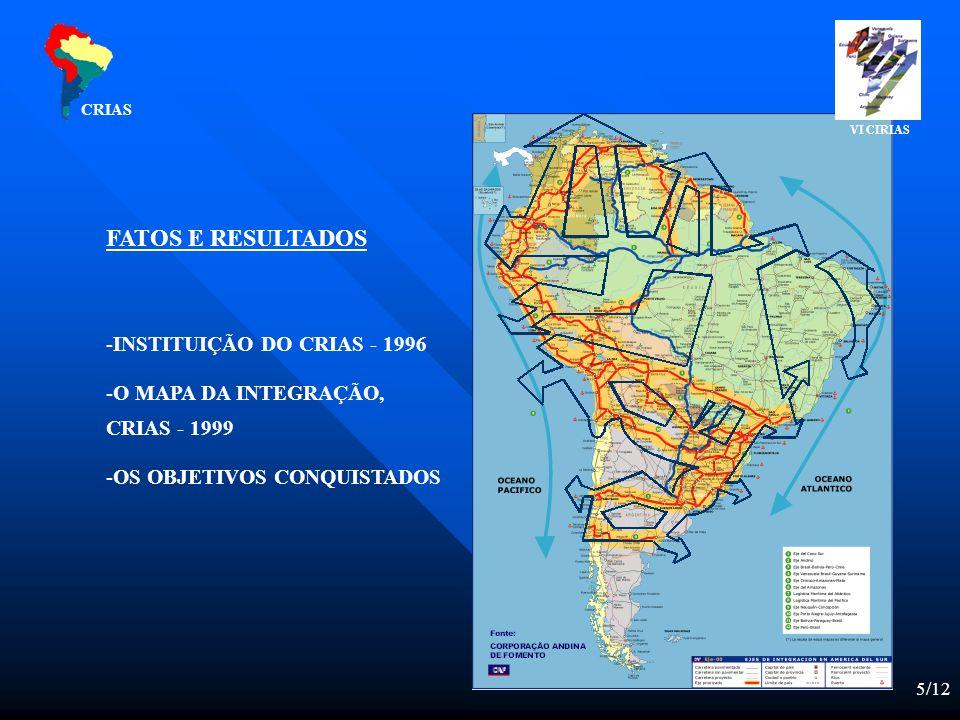 5/12 FATOS E RESULTADOS -INSTITUIÇÃO DO CRIAS - 1996 -O MAPA DA INTEGRAÇÃO, CRIAS - 1999 -OS OBJETIVOS CONQUISTADOS CRIAS VI CIRIAS