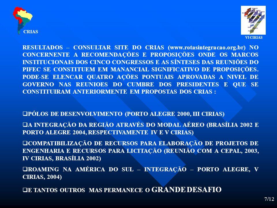 7/12 RESULTADOS – CONSULTAR SITE DO CRIAS (www.rotasintegracao.org.br) NO CONCERNENTE A RECOMENDAÇÕES E PROPOSIÇÕES ONDE OS MARCOS INSTITUCIONAIS DOS CINCO CONGRESSOS E AS SÍNTESES DAS REUNIÕES DO PIFEC SE CONSTITUEM EM MANANCIAL SIGNIFICATIVO DE PROPOSIÇÕES.