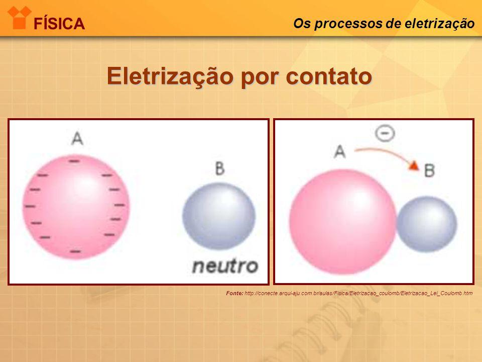 Os processos de eletrização Quando dois corpos condutores entram em contato, sendo um neutro e outro carregado, observa-se que ambos ficam carregados