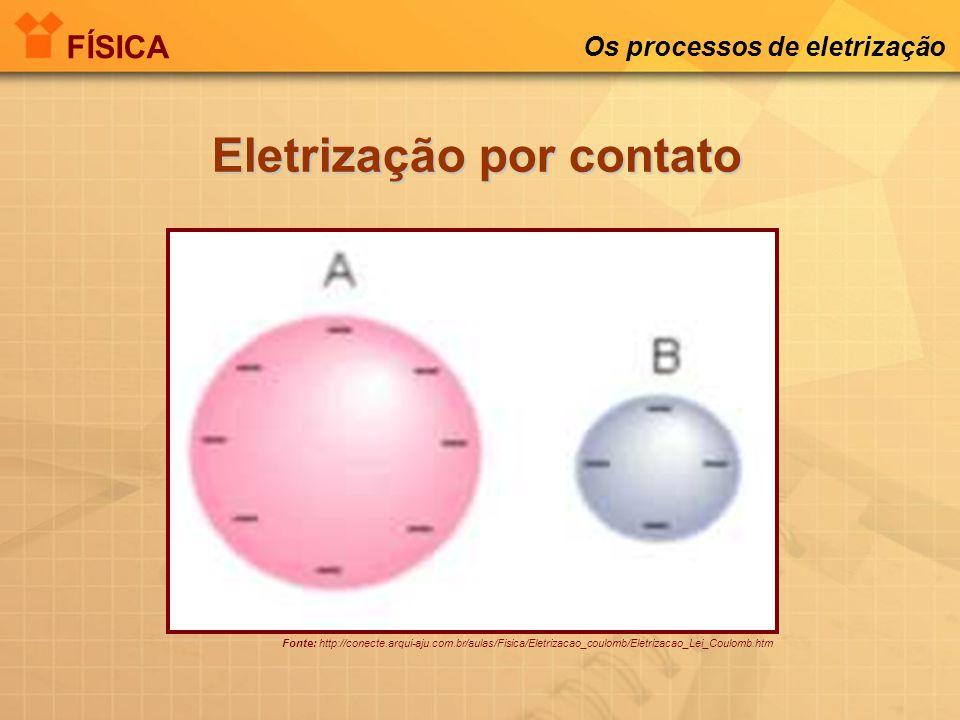 Os processos de eletrização Fonte: http://conecte.arqui-aju.com.br/aulas/Fisica/Eletrizacao_coulomb/Eletrizacao_Lei_Coulomb.htm Eletrização por contat