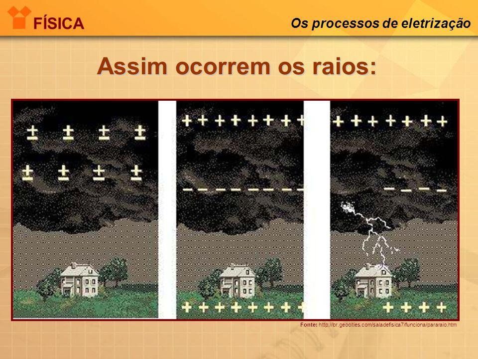 Os processos de eletrização Como ocorrem os raios? Fonte: http://www.mundociencia.com.br/fisica/eletricidade/RAIO1.JPG FÍSICA