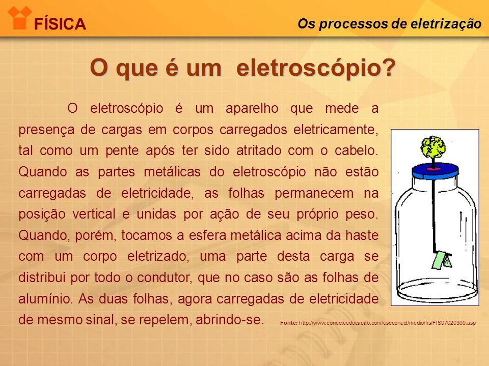 Os processos de eletrização Assim ocorrem os raios: Fonte: http://br.geocities.com/saladefisica7/funciona/pararaio.htm FÍSICA
