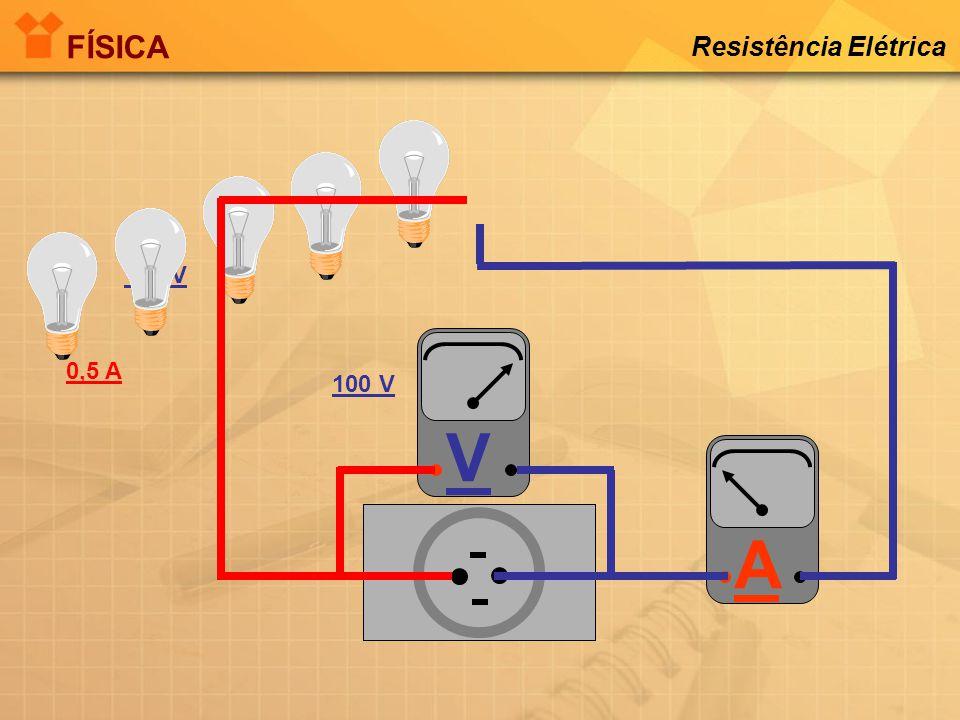 A 100 V VV 0,5 A FÍSICA Resistência Elétrica