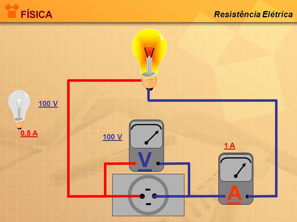 0,5 A 100 V A V FÍSICA Resistência Elétrica