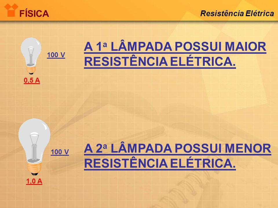 1,0 A 100 V 0,5 A 100 V V A FÍSICA Resistência Elétrica