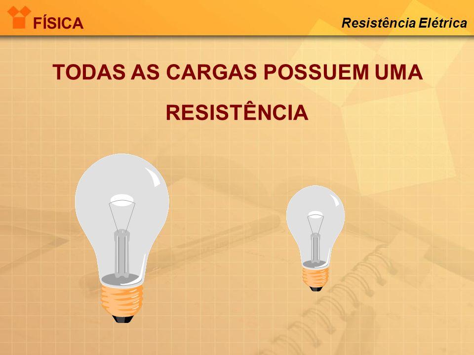 A OPOSIÇÃO OFERECIDA À PASSAGEM DA CORRENTE ELÉTRICA CHAMAMOS DE RESISTÊNCIA ELÉTRICA FÍSICA Resistência Elétrica