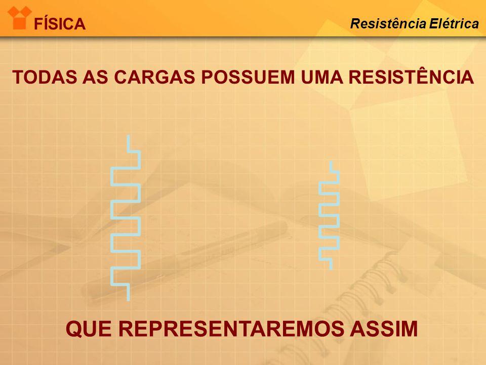 TODAS AS CARGAS POSSUEM UMA RESISTÊNCIA FÍSICA Resistência Elétrica