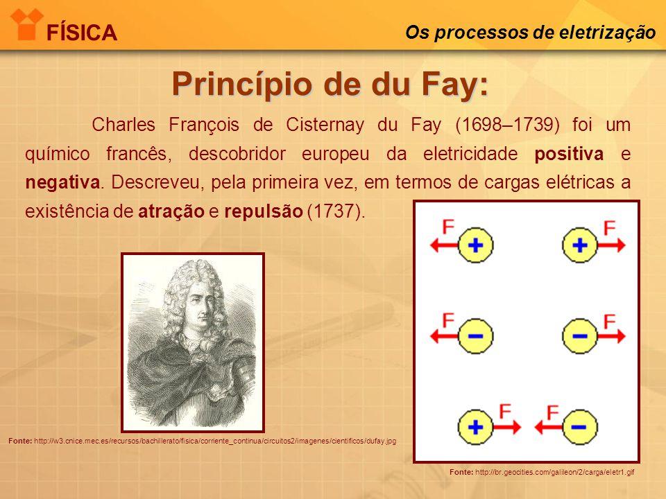 Os processos de eletrização Princípio de du Fay: Fonte: http://br.geocities.com/galileon/2/carga/eletr1.gif Charles François de Cisternay du Fay (1698–1739) foi um químico francês, descobridor europeu da eletricidade positiva e negativa.