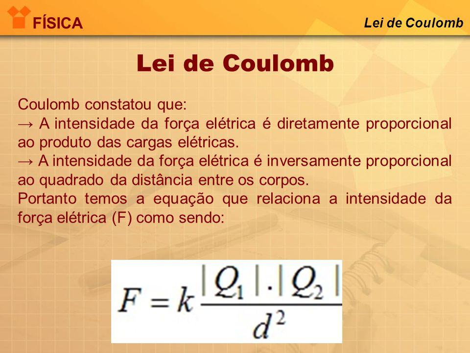 Coulomb constatou que: A intensidade da força elétrica é diretamente proporcional ao produto das cargas elétricas.