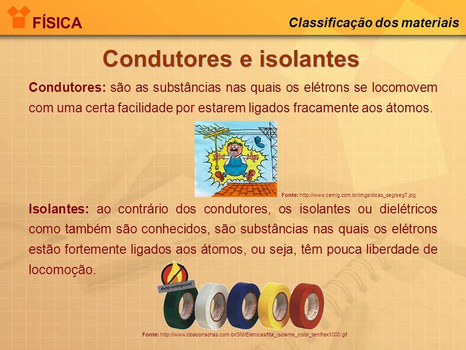 UNIDADE DE MEDIDA DA RESISTÊNCIA ELÉTRICA OHM ( ). FÍSICA Resistência Elétrica