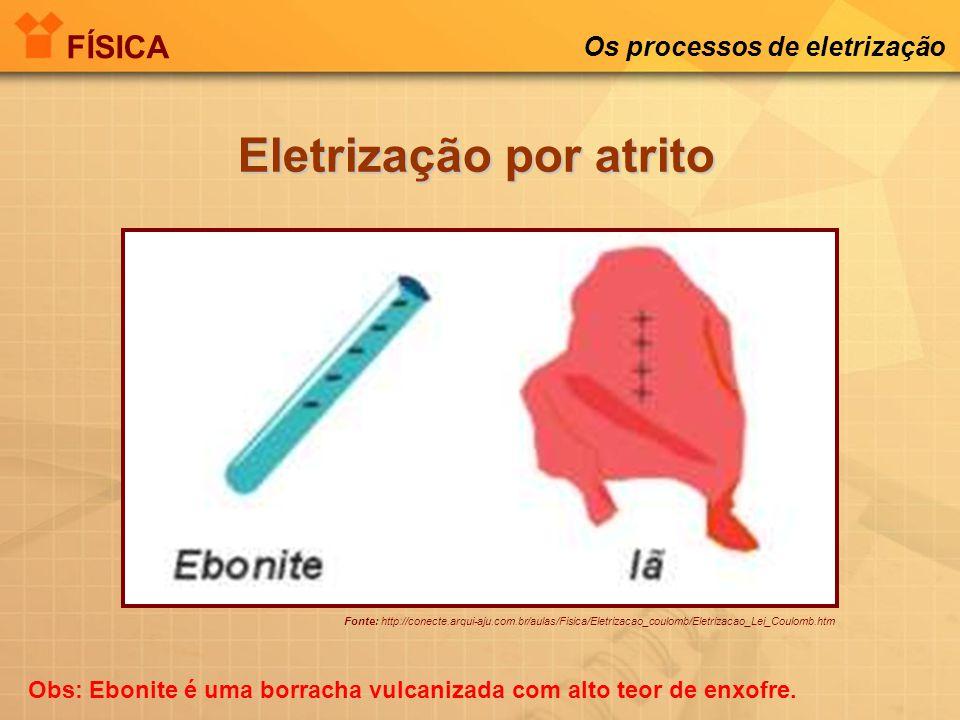 Os processos de eletrização Fonte: http://conecte.arqui-aju.com.br/aulas/Fisica/Eletrizacao_coulomb/Eletrizacao_Lei_Coulomb.htm Eletrização por atrito FÍSICA Obs: Ebonite é uma borracha vulcanizada com alto teor de enxofre.