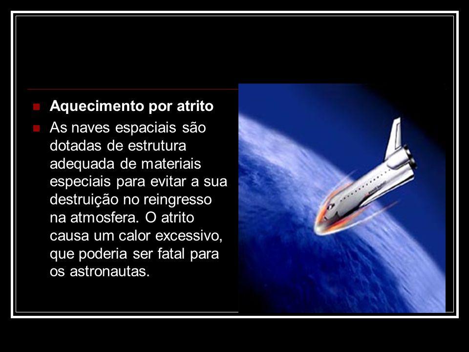 Aquecimento por atrito As naves espaciais são dotadas de estrutura adequada de materiais especiais para evitar a sua destruição no reingresso na atmos