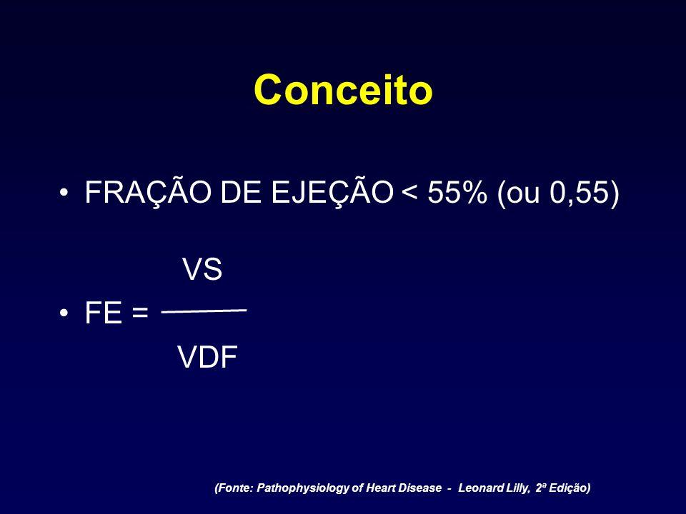 Conceito FRAÇÃO DE EJEÇÃO < 55% (ou 0,55) VS FE = VDF (Fonte: Pathophysiology of Heart Disease - Leonard Lilly, 2ª Edição)
