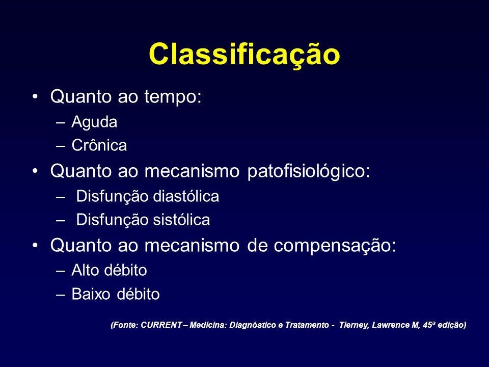 Classificação Quanto ao tempo: –Aguda –Crônica Quanto ao mecanismo patofisiológico: – Disfunção diastólica – Disfunção sistólica Quanto ao mecanismo d