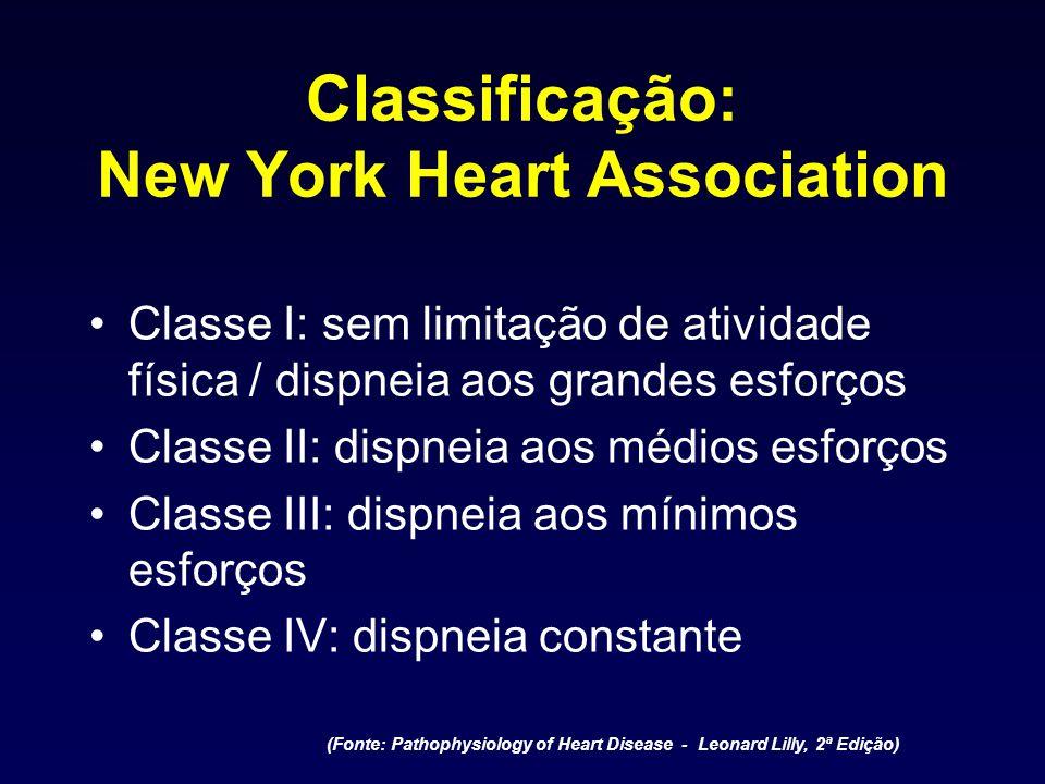Classificação: New York Heart Association Classe I: sem limitação de atividade física / dispneia aos grandes esforços Classe II: dispneia aos médios e