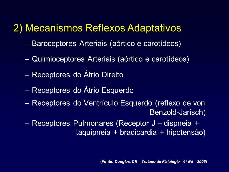 2) Mecanismos Reflexos Adaptativos –Baroceptores Arteriais (aórtico e carotídeos) –Quimioceptores Arteriais (aórtico e carotídeos) –Receptores do Átri
