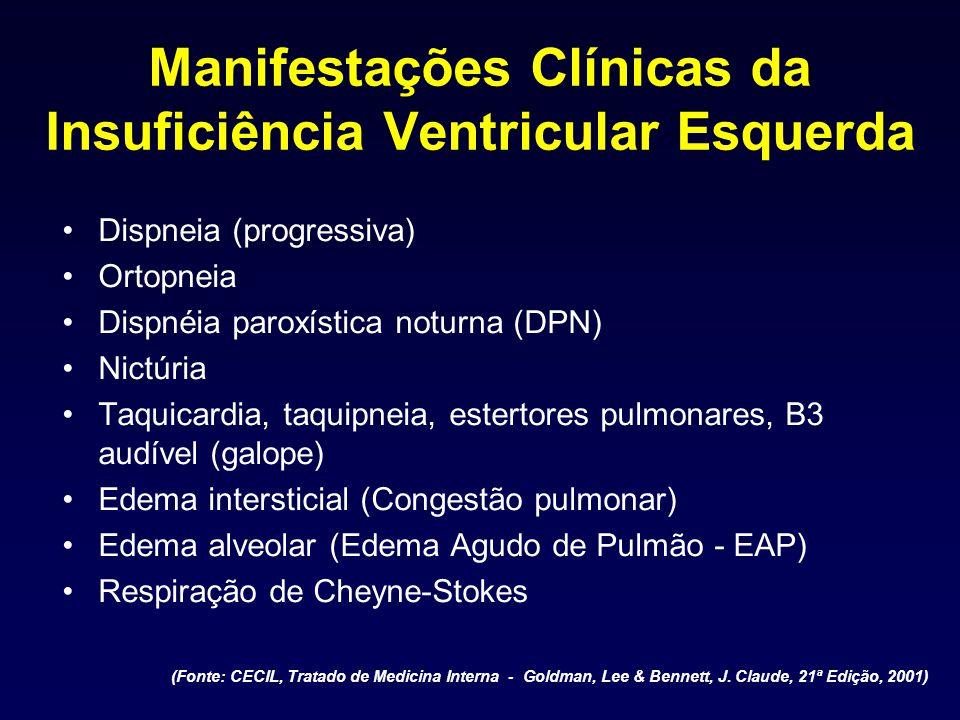 Manifestações Clínicas da Insuficiência Ventricular Esquerda Dispneia (progressiva) Ortopneia Dispnéia paroxística noturna (DPN) Nictúria Taquicardia,